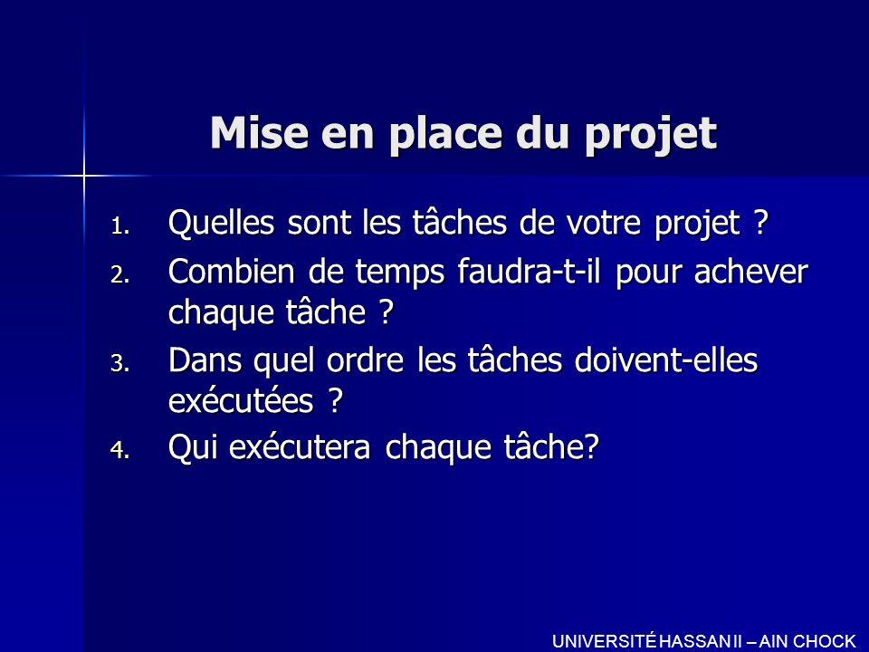 Mise en place du projet 1. Quelles sont les tâches de votre projet ? 2. Combien de temps faudra-t-il pour achever chaque tâche ? 3. Dans quel ordre le