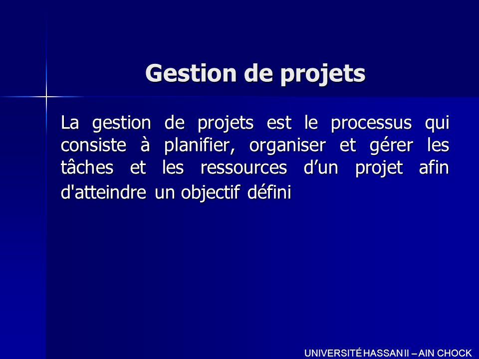 Gestion de projets La gestion de projets est le processus qui consiste à planifier, organiser et gérer les tâches et les ressources dun projet afin d'