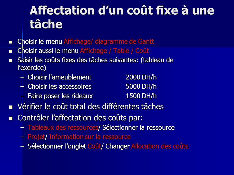 Affectation dun coût fixe à une tâche Choisir le menu Affichage/ diagramme de Gantt Choisir le menu Affichage/ diagramme de Gantt Choisir aussi le men