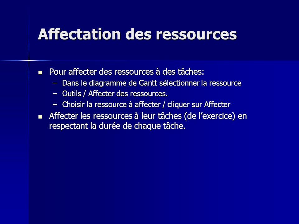 Affectation des ressources Pour affecter des ressources à des tâches: Pour affecter des ressources à des tâches: –Dans le diagramme de Gantt sélection