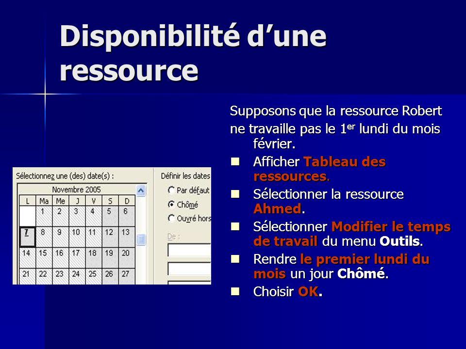 Disponibilité dune ressource Supposons que la ressource Robert ne travaille pas le 1 er lundi du mois février. Afficher Tableau des ressources. Affich