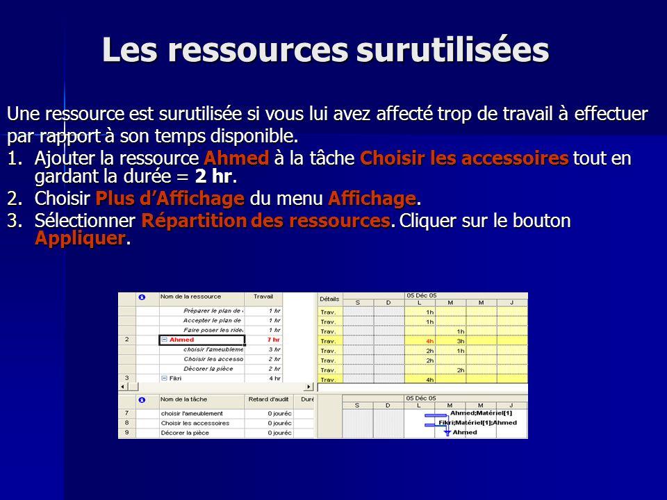 Les ressources surutilisées Une ressource est surutilisée si vous lui avez affecté trop de travail à effectuer par rapport à son temps disponible. 1.A