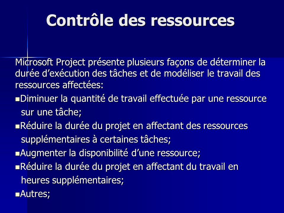 Contrôle des ressources Microsoft Project présente plusieurs façons de déterminer la durée dexécution des tâches et de modéliser le travail des ressou