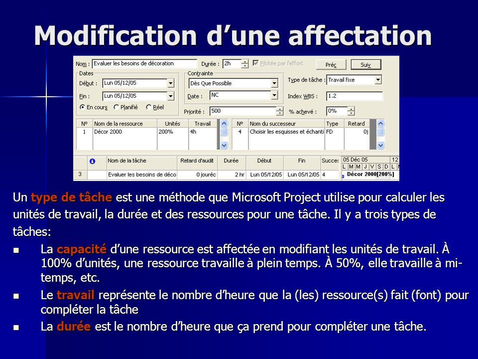 Modification dune affectation Un type de tâche est une méthode que Microsoft Project utilise pour calculer les unités de travail, la durée et des ress