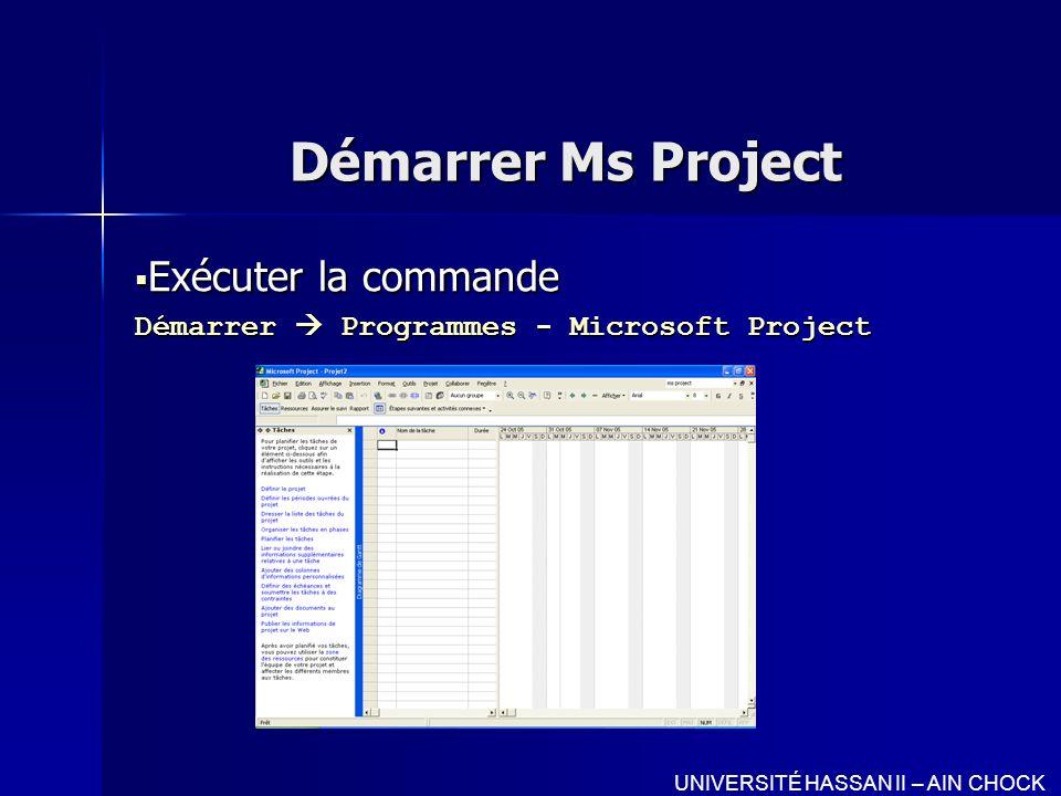 Environnement Ms Project Barre de titre UNIVERSITÉ HASSAN II – AIN CHOCK Affiche le nom du logiciel et le nom du fichier projet