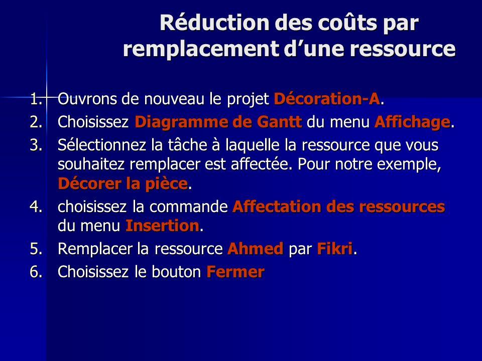 Réduction des coûts par remplacement dune ressource 1.Ouvrons de nouveau le projet Décoration-A. 2.Choisissez Diagramme de Gantt du menu Affichage. 3.