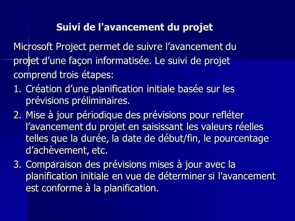 Suivi de l'avancement du projet Microsoft Project permet de suivre lavancement du projet dune façon informatisée. Le suivi de projet comprend trois ét