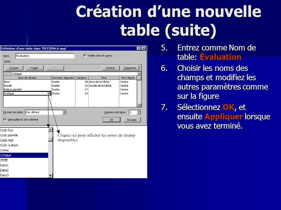 Création dune nouvelle table (suite) 5.Entrez comme Nom de table: Évaluation 6.Choisir les noms des champs et modifiez les autres paramètres comme sur