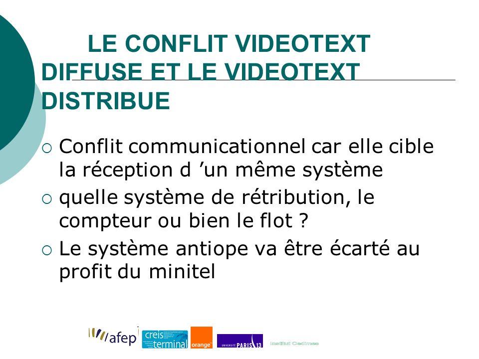 LE CONFLIT VIDEOTEXT DIFFUSE ET LE VIDEOTEXT DISTRIBUE Conflit communicationnel car elle cible la réception d un même système quelle système de rétribution, le compteur ou bien le flot .
