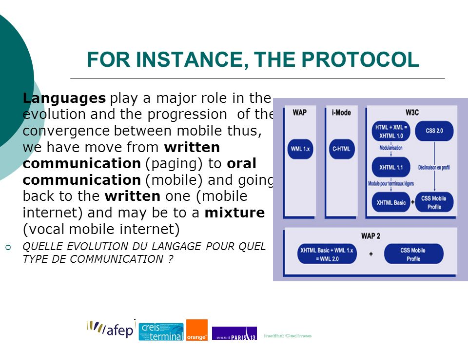 FOR INSTANCE, THE PROTOCOL Languages play a major role in the evolution and the progression of the convergence between mobile thus, we have move from written communication (paging) to oral communication (mobile) and going back to the written one (mobile internet) and may be to a mixture (vocal mobile internet) QUELLE EVOLUTION DU LANGAGE POUR QUEL TYPE DE COMMUNICATION ?