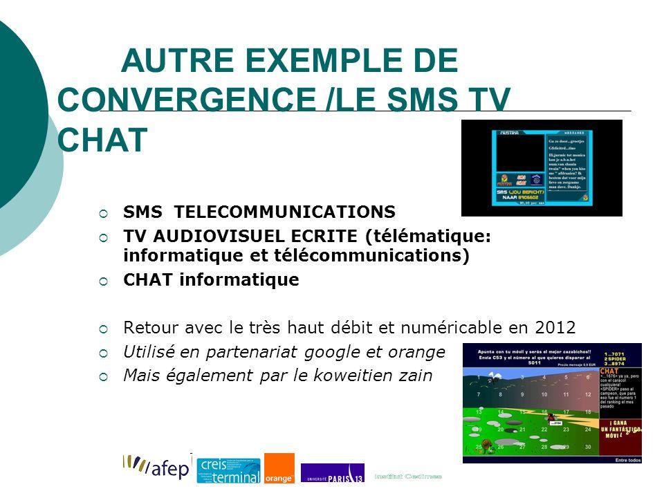 AUTRE EXEMPLE DE CONVERGENCE /LE SMS TV CHAT SMS TELECOMMUNICATIONS TV AUDIOVISUEL ECRITE (télématique: informatique et télécommunications) CHAT informatique Retour avec le très haut débit et numéricable en 2012 Utilisé en partenariat google et orange Mais également par le koweitien zain