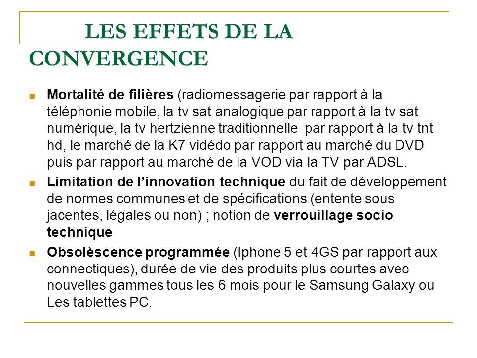 LES EFFETS DE LA CONVERGENCE Mortalité de filières (radiomessagerie par rapport à la téléphonie mobile, la tv sat analogique par rapport à la tv sat numérique, la tv hertzienne traditionnelle par rapport à la tv tnt hd, le marché de la K7 vidédo par rapport au marché du DVD puis par rapport au marché de la VOD via la TV par ADSL.