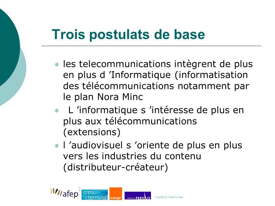 Trois postulats de base les telecommunications intègrent de plus en plus d Informatique (informatisation des télécommunications notamment par le plan Nora Minc L informatique s intéresse de plus en plus aux télécommunications (extensions) l audiovisuel s oriente de plus en plus vers les industries du contenu (distributeur-créateur)