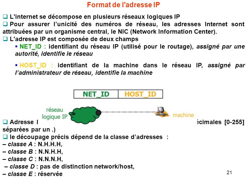 Format de l'adresse IP L'internet se décompose en plusieurs réseaux logiques IP Pour assurer lunicité des numéros de réseau, les adresses Internet son