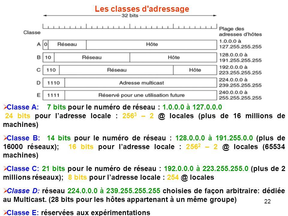 Les classes d'adressage Classe A: 7 bits pour le numéro de réseau : 1.0.0.0 à 127.0.0.0 24 bits pour ladresse locale : 256 3 – 2 @ locales (plus de 16