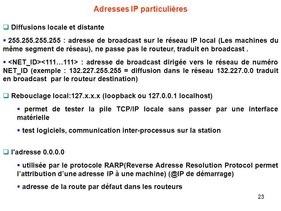 Adresses IP particulières Diffusions locale et distante 255.255.255.255 : adresse de broadcast sur le réseau IP local (Les machines du même segment de