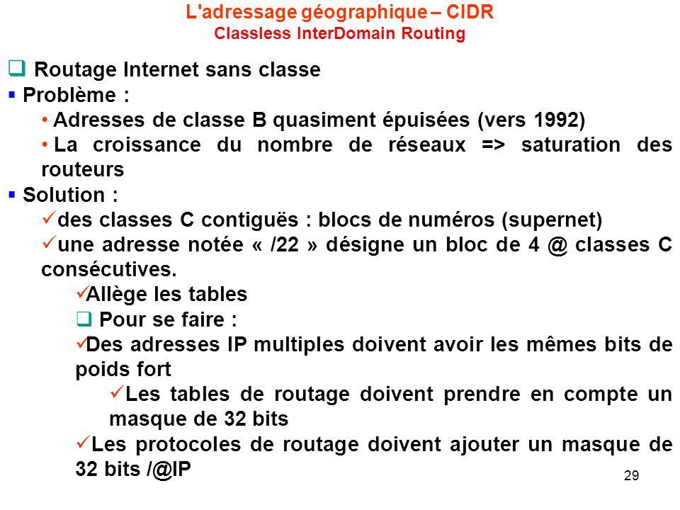 L'adressage géographique – CIDR Classless InterDomain Routing Routage Internet sans classe Problème : Adresses de classe B quasiment épuisées (vers 19