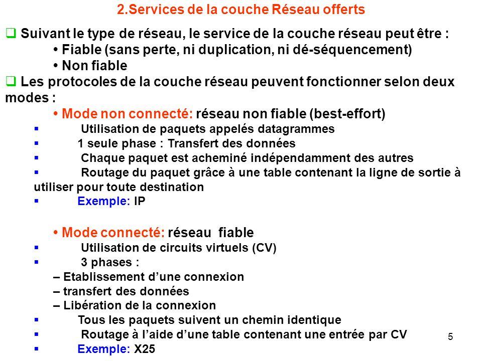 2.Services de la couche Réseau offerts Suivant le type de réseau, le service de la couche réseau peut être : Fiable (sans perte, ni duplication, ni dé