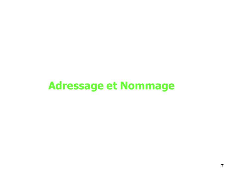 Adressage et Nommage 7