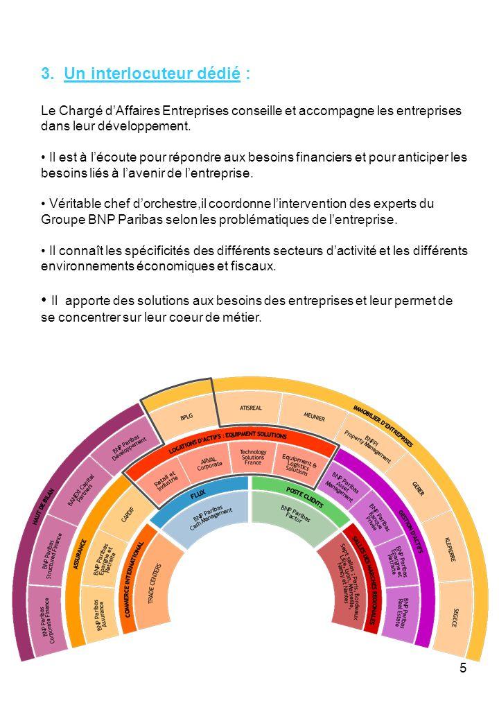 5 3. Un interlocuteur dédié : Le Chargé dAffaires Entreprises conseille et accompagne les entreprises dans leur développement. Il est à lécoute pour r