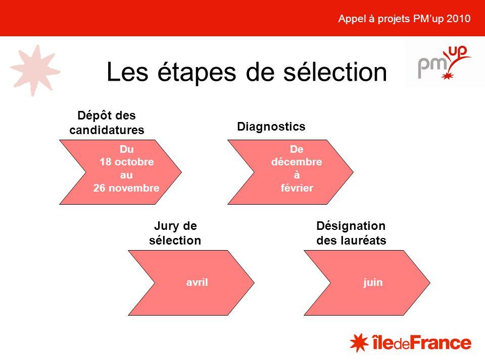 Les étapes de sélection Appel à projets PMup 2010 Du 18 octobre au 26 novembre De décembre à février avriljuin Dépôt des candidatures Diagnostics Jury de sélection Désignation des lauréats