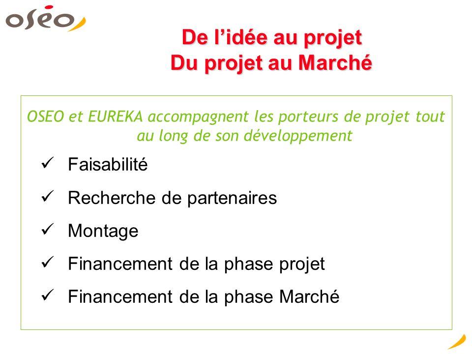 De lidée au projet Du projet au Marché OSEO et EUREKA accompagnent les porteurs de projet tout au long de son développement Faisabilité Recherche de partenaires Montage Financement de la phase projet Financement de la phase Marché