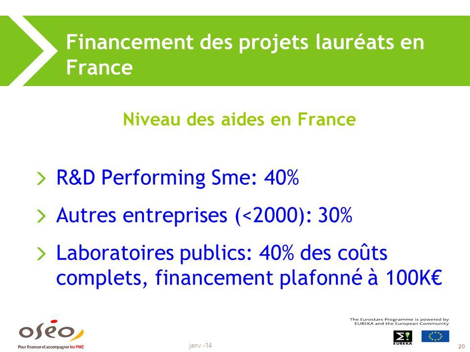 janv.-14 20 Financement des projets lauréats en France Niveau des aides en France R & D Performing Sme: 40% Autres entreprises (<2000): 30% Laboratoires publics: 40% des coûts complets, financement plafonné à 100K