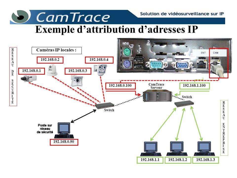 CamTrace Serveur Switch RÉSEAUENTREPRISERÉSEAUENTREPRISE Caméras IP locales : RÉSEAUDESÉCURITÉRÉSEAUDESÉCURITÉ Switch Exemple dattribution dadresses I