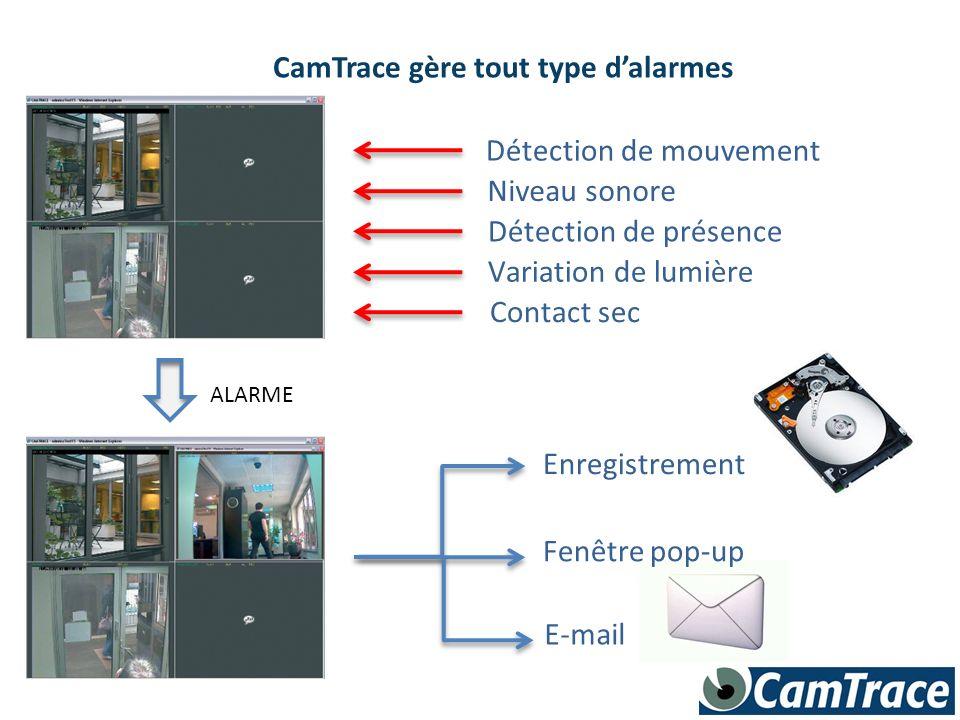 CamTrace gère tout type dalarmes Détection de mouvement Niveau sonore Détection de présence Variation de lumière Contact sec ALARME Enregistrement Fen