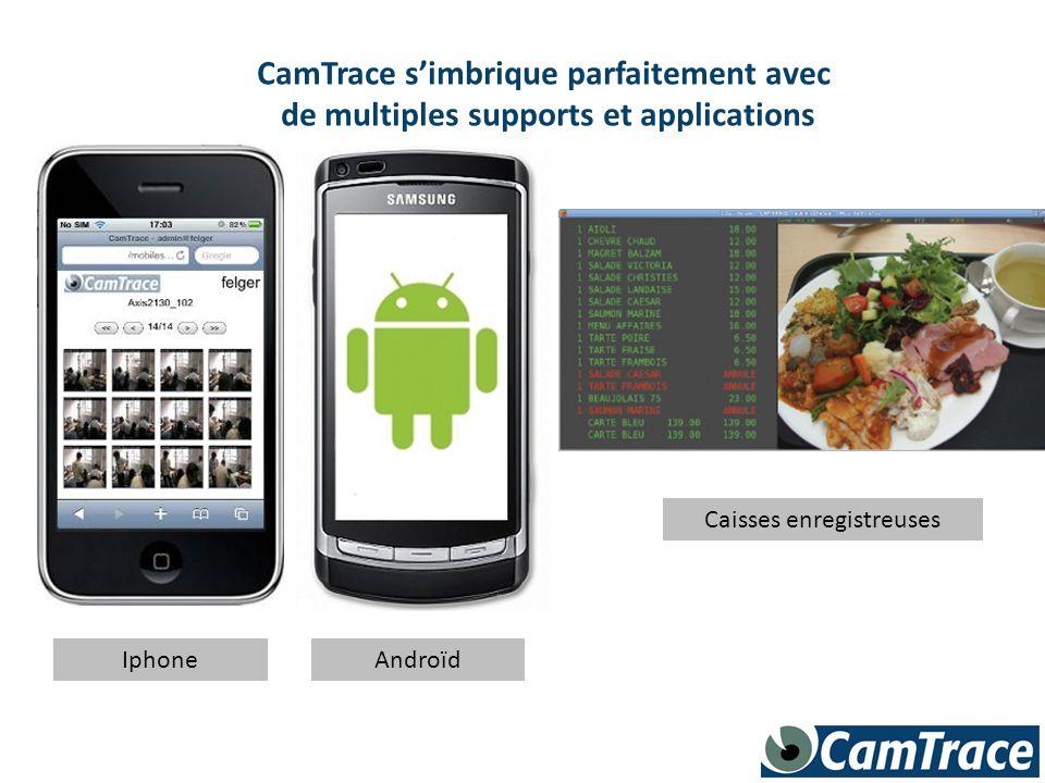 CamTrace gère tout type dalarmes Détection de mouvement Niveau sonore Détection de présence Variation de lumière Contact sec ALARME Enregistrement Fenêtre pop-up E-mail