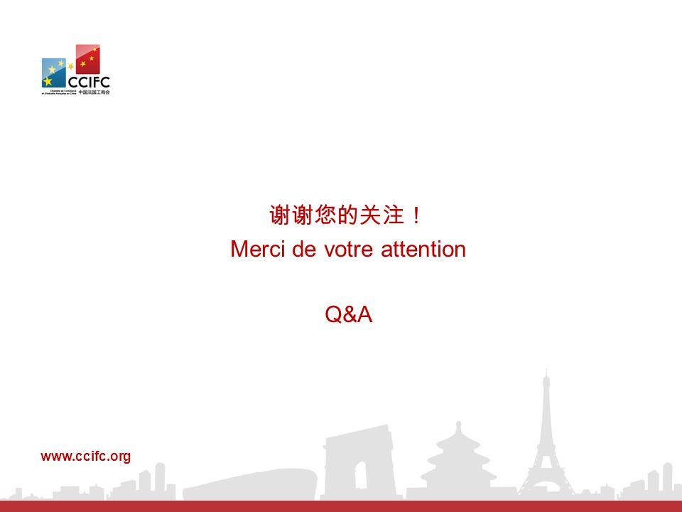 Merci de votre attention Q&A www.ccifc.org