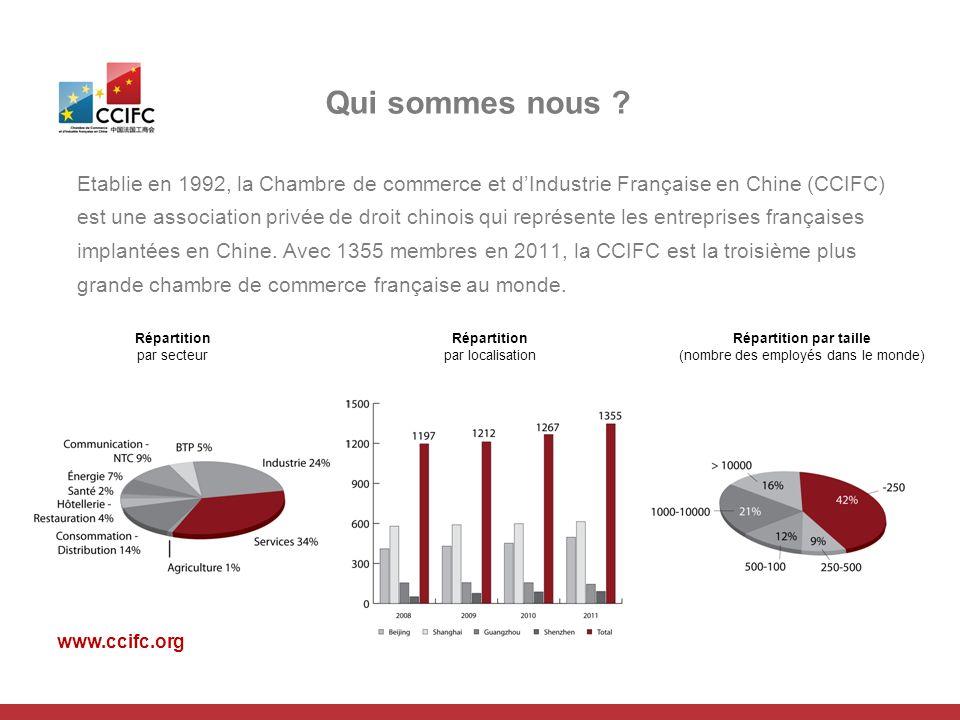Etablie en 1992, la Chambre de commerce et dIndustrie Française en Chine (CCIFC) est une association privée de droit chinois qui représente les entrep