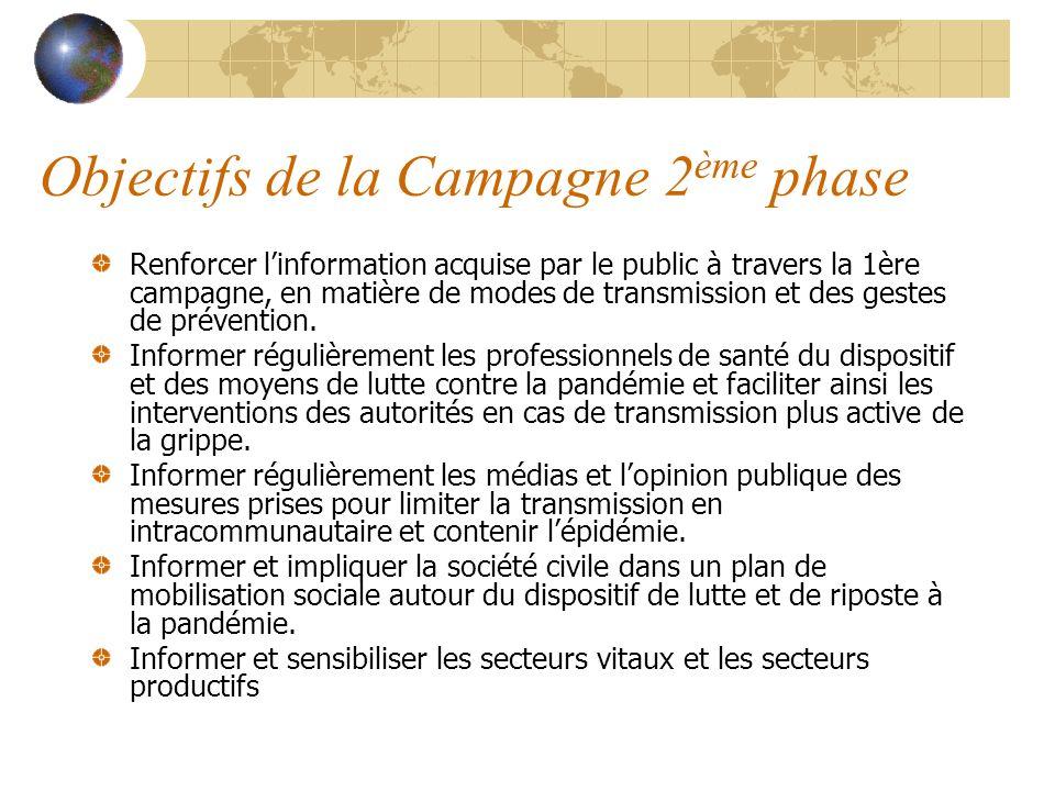 Objectifs de la Campagne 2 ème phase Renforcer linformation acquise par le public à travers la 1ère campagne, en matière de modes de transmission et d