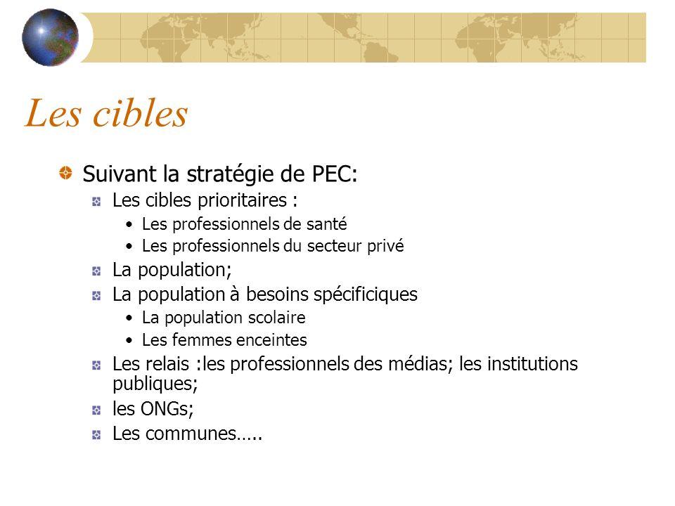 Les cibles Suivant la stratégie de PEC: Les cibles prioritaires : Les professionnels de santé Les professionnels du secteur privé La population; La po