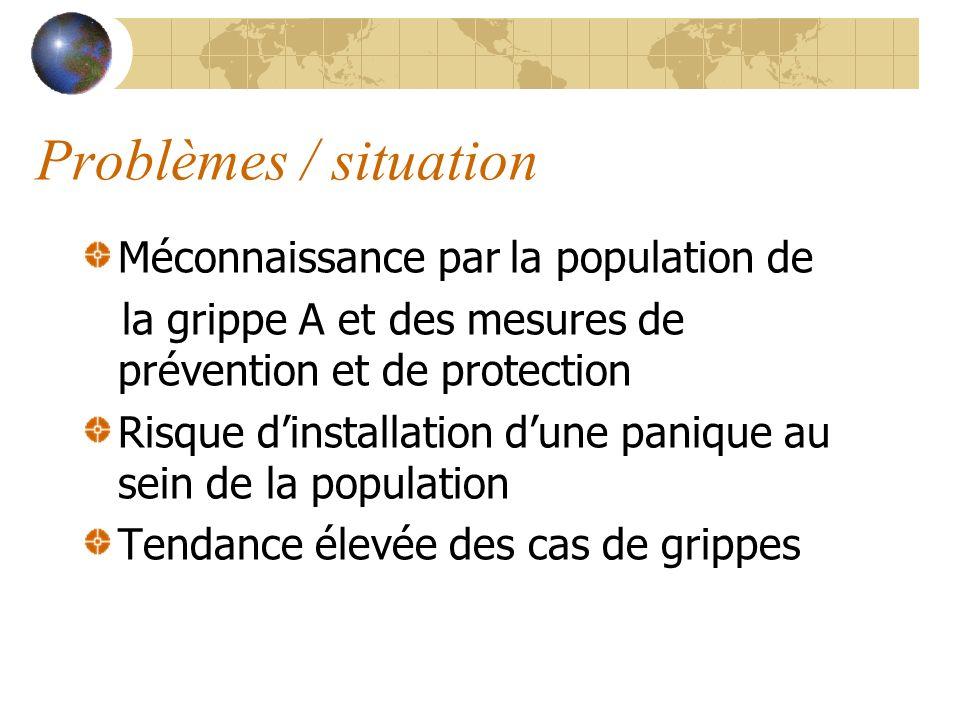 Problèmes / situation Méconnaissance par la population de la grippe A et des mesures de prévention et de protection Risque dinstallation dune panique