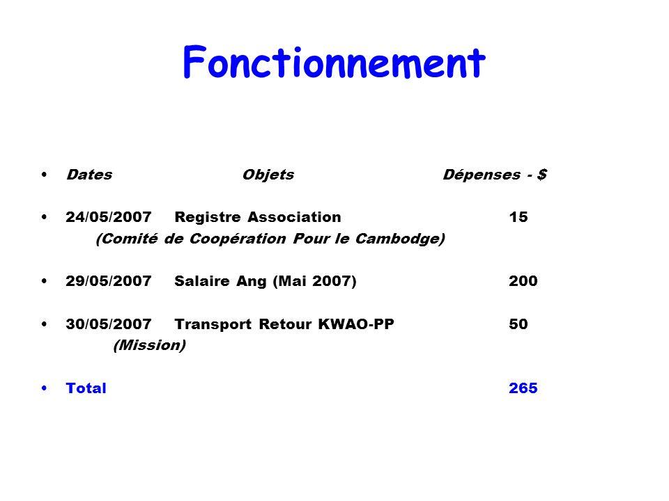 Fonctionnement DatesObjetsDépenses - $ 24/05/2007Registre Association 15 (Comité de Coopération Pour le Cambodge) 29/05/2007Salaire Ang (Mai 2007)200