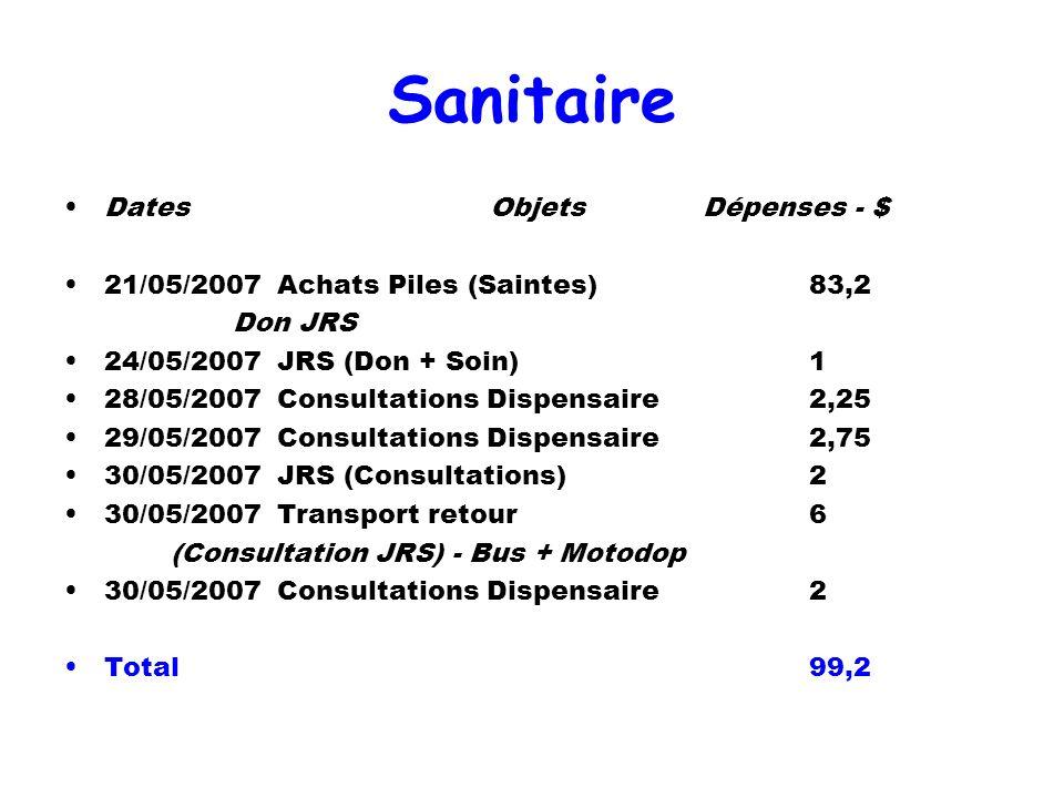 Sanitaire DatesObjetsDépenses - $ 21/05/2007Achats Piles (Saintes)83,2 Don JRS 24/05/2007JRS (Don + Soin)1 28/05/2007Consultations Dispensaire2,25 29/