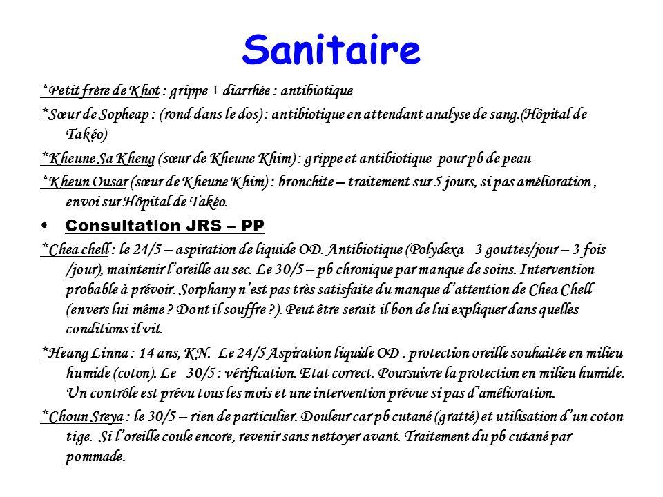 Sanitaire *Petit frère de Khot : grippe + diarrhée : antibiotique *Sœur de Sopheap : (rond dans le dos) : antibiotique en attendant analyse de sang.(H
