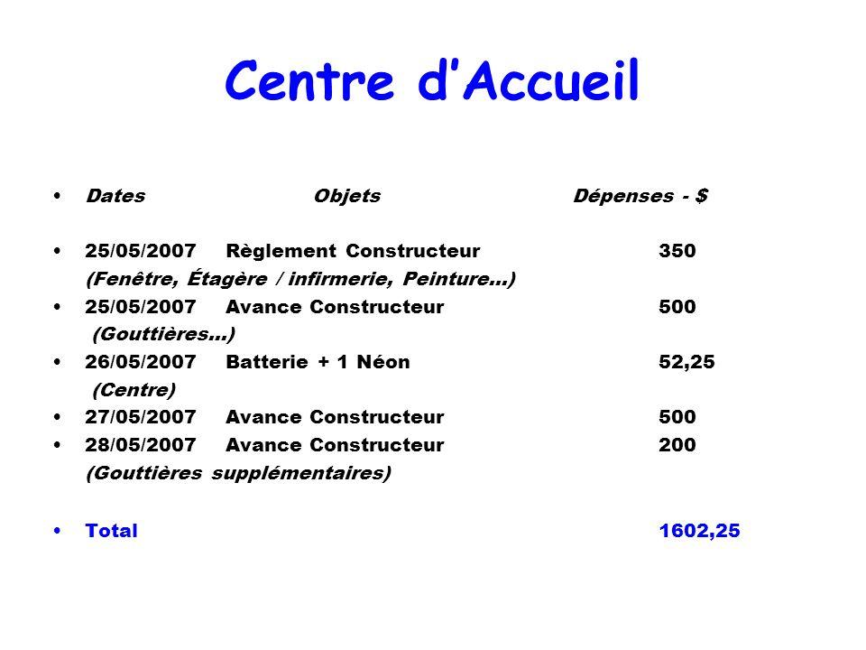 Centre dAccueil DatesObjetsDépenses - $ 25/05/2007Règlement Constructeur 350 (Fenêtre, Étagère / infirmerie, Peinture…) 25/05/2007Avance Constructeur5