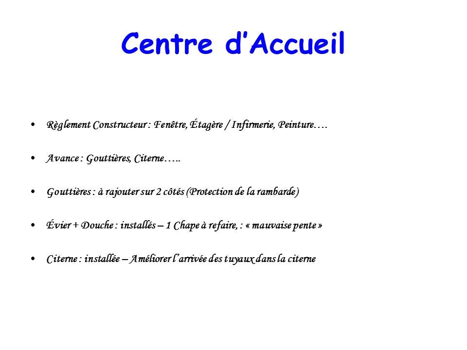 Centre dAccueil Règlement Constructeur : Fenêtre, Étagère / Infirmerie, Peinture…. Avance : Gouttières, Citerne….. Gouttières : à rajouter sur 2 côtés