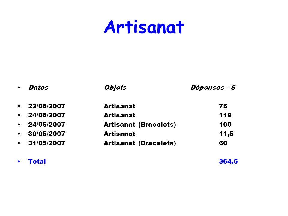 Artisanat DatesObjetsDépenses - $ 23/05/2007Artisanat75 24/05/2007Artisanat118 24/05/2007Artisanat (Bracelets)100 30/05/2007Artisanat11,5 31/05/2007Ar