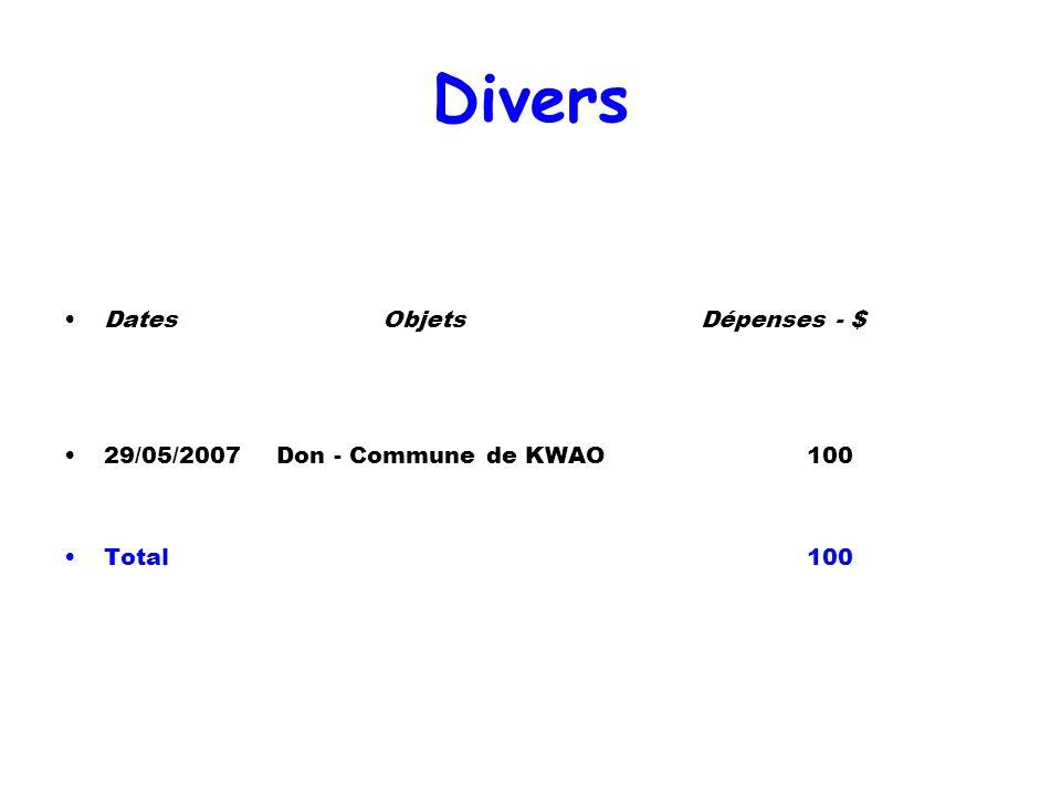 Divers DatesObjetsDépenses - $ 29/05/2007Don - Commune de KWAO100 Total100