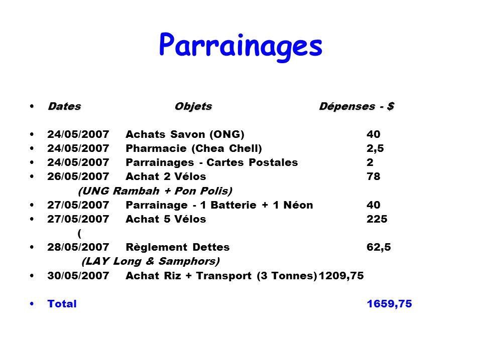 Parrainages DatesObjetsDépenses - $DatesObjetsDépenses - $ 24/05/2007Achats Savon (ONG)40 24/05/2007Pharmacie (Chea Chell)2,5 24/05/2007Parrainages -