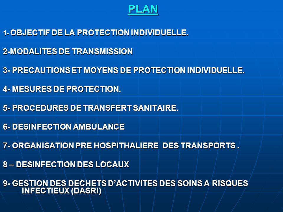 MODALITES DE MISE EN PLACE MODALITES DE MISE EN PLACE (Appareil de protection respiratoire)