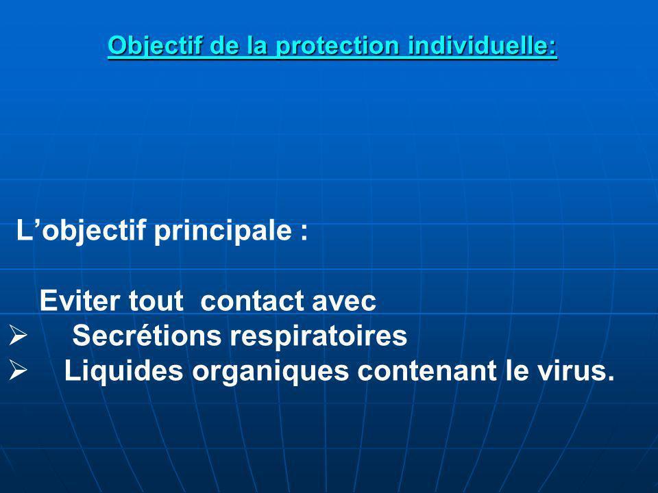 Objectif de la protection individuelle: Lobjectif principale : Eviter tout contact avec Secrétions respiratoires Liquides organiques contenant le virus.