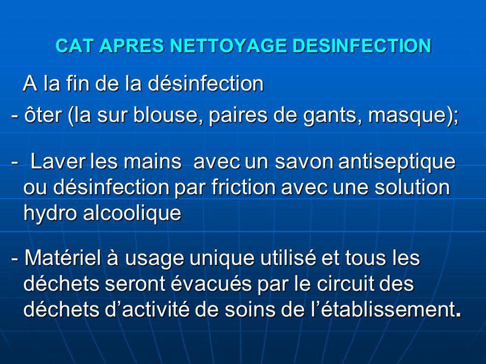 CAT APRES NETTOYAGE DESINFECTION A la fin de la désinfection A la fin de la désinfection - ôter (la sur blouse, paires de gants, masque); - ôter (la sur blouse, paires de gants, masque); - Laver les mains avec un savon antiseptique ou désinfection par friction avec une solution hydro alcoolique - Laver les mains avec un savon antiseptique ou désinfection par friction avec une solution hydro alcoolique - Matériel à usage unique utilisé et tous les déchets seront évacués par le circuit des déchets dactivité de soins de létablissement.