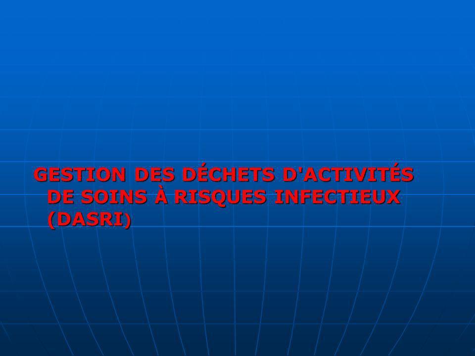 GESTION DES D É CHETS D ACTIVIT É S DE SOINS À RISQUES INFECTIEUX (DASRI ) GESTION DES D É CHETS D ACTIVIT É S DE SOINS À RISQUES INFECTIEUX (DASRI )