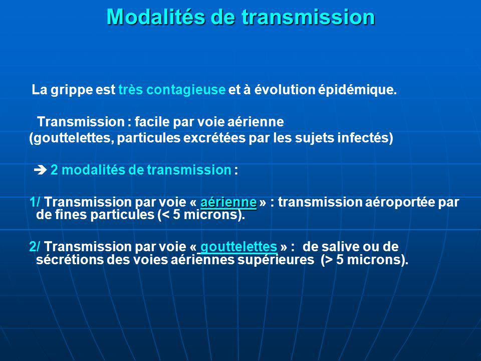 Modalités de transmission La grippe est très contagieuse et à évolution épidémique.