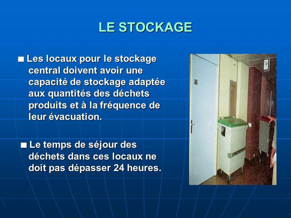LE STOCKAGE Les locaux pour le stockage central doivent avoir une capacité de stockage adaptée aux quantités des déchets produits et à la fréquence de leur évacuation.