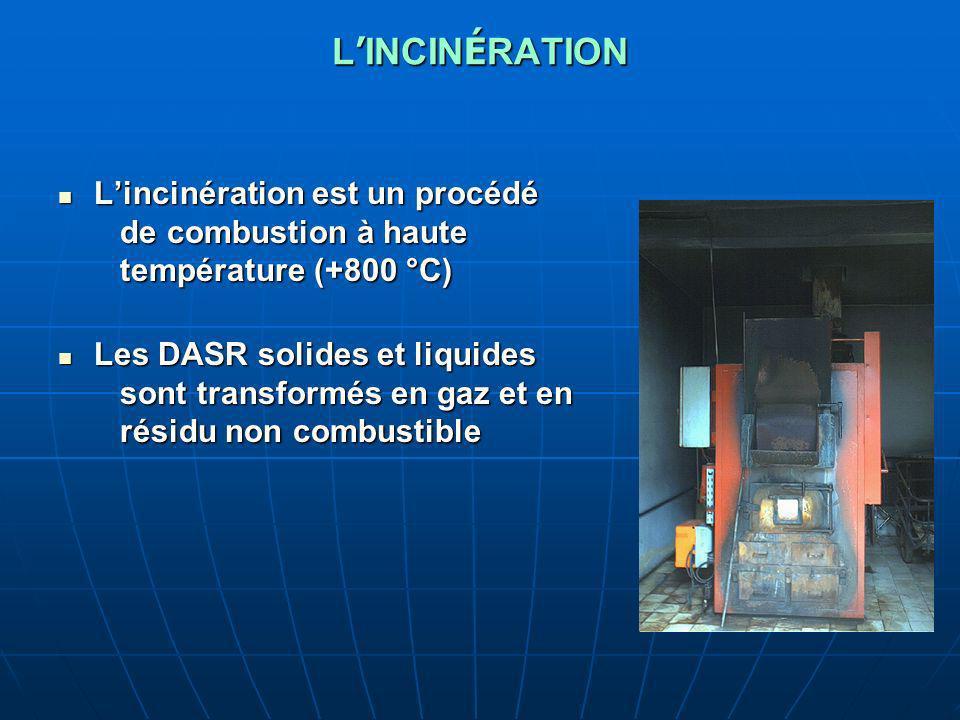 L INCIN É RATION Lincinération est un procédé de combustion à haute température (+800 °C) Lincinération est un procédé de combustion à haute température (+800 °C) Les DASR solides et liquides sont transformés en gaz et en résidu non combustible Les DASR solides et liquides sont transformés en gaz et en résidu non combustible